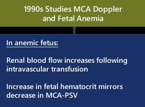Evolution of MCA-PSV in 1990s