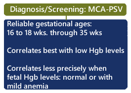Diagnosis and screening for MCS-PSV