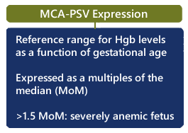 precise diagnosis of the fetal hemoglobin