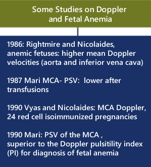 studies on Doppler and Fetal Anemia