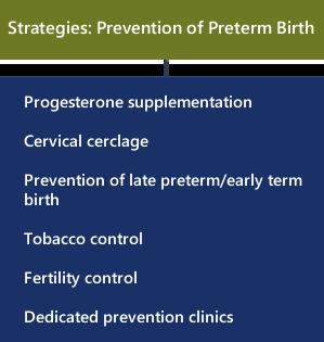 prevenetion of preterm birth